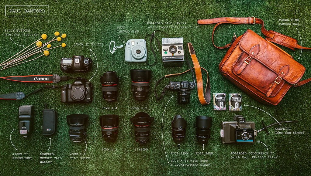 Shotkit_PaulBamford_Layout_Labeled