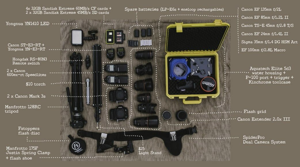 Van_Middleton_Shotkit_01