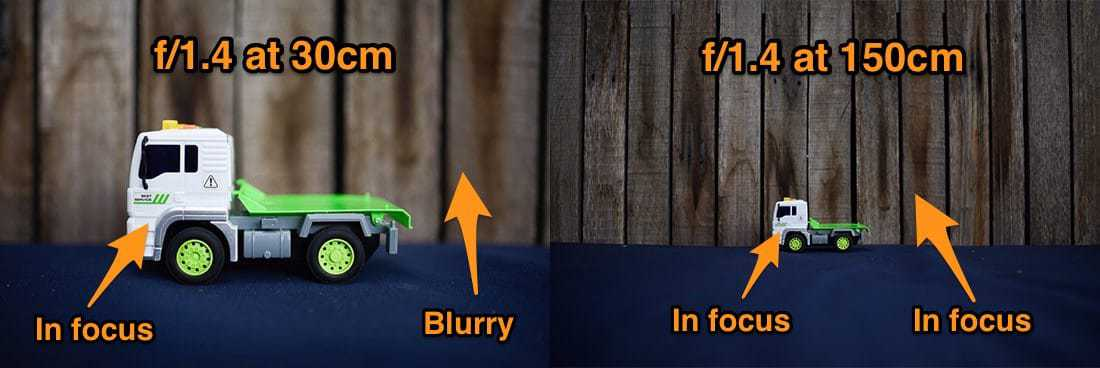 aperture_and_distance-