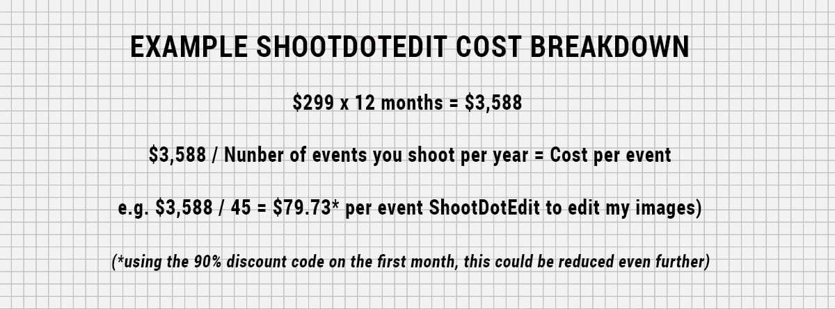 example calculation of ShootDotEdit pricing