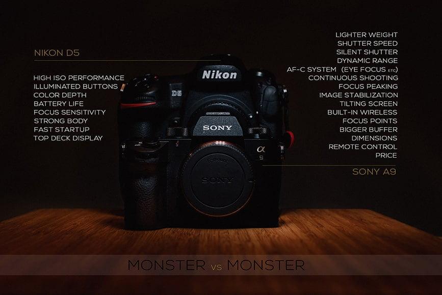 Sony a9 vs Nikon D5