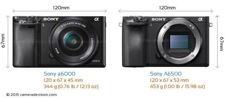 Sony a6000 vs 6500