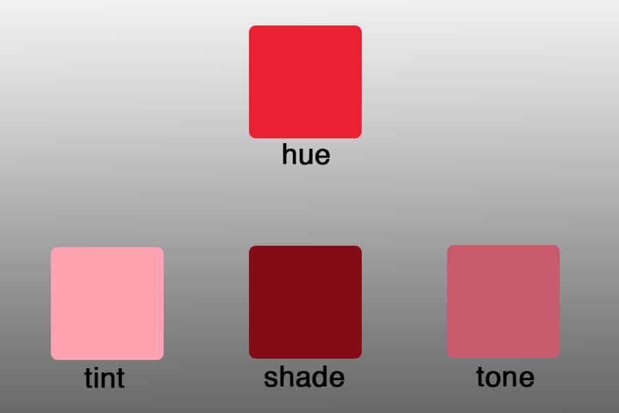 Tints, Shades and Tones