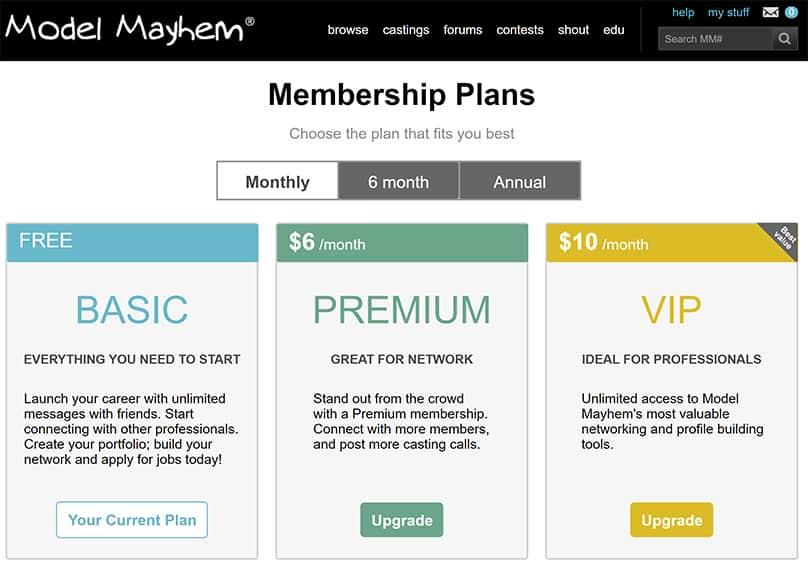Model Mayhem membership plans