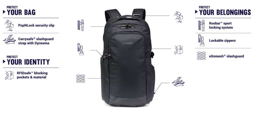 The security features offered by the Camsafe X17 Anti-Theft Camera Backpack. Image from the Pacsafe website.