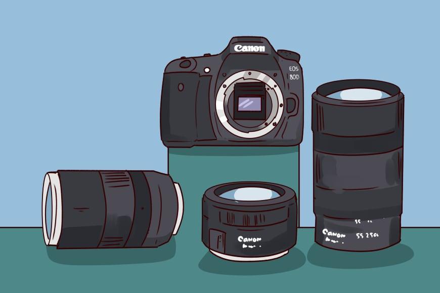 best lens for Canon 80d