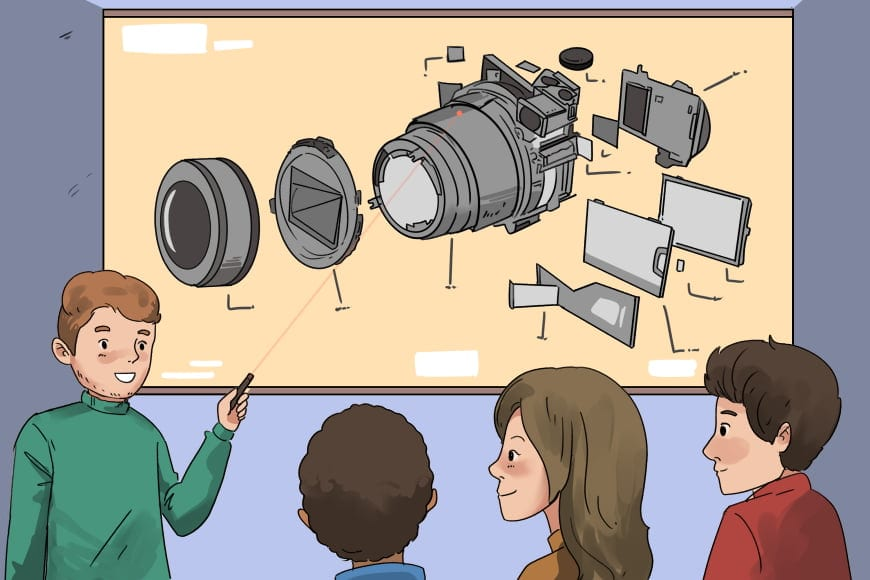Learn the Parts of a Camera