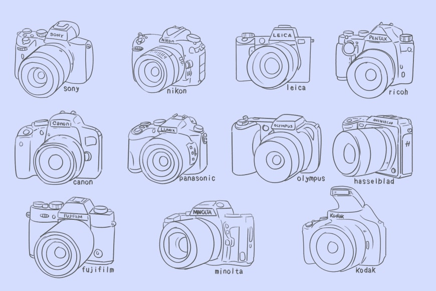 top-camera-brands-shotkit