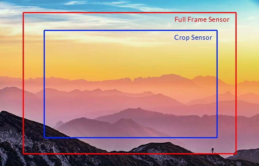 full-frame-vs-crop-sensor-featured