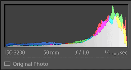 A guide to how to read histogram to improve your digital photography.