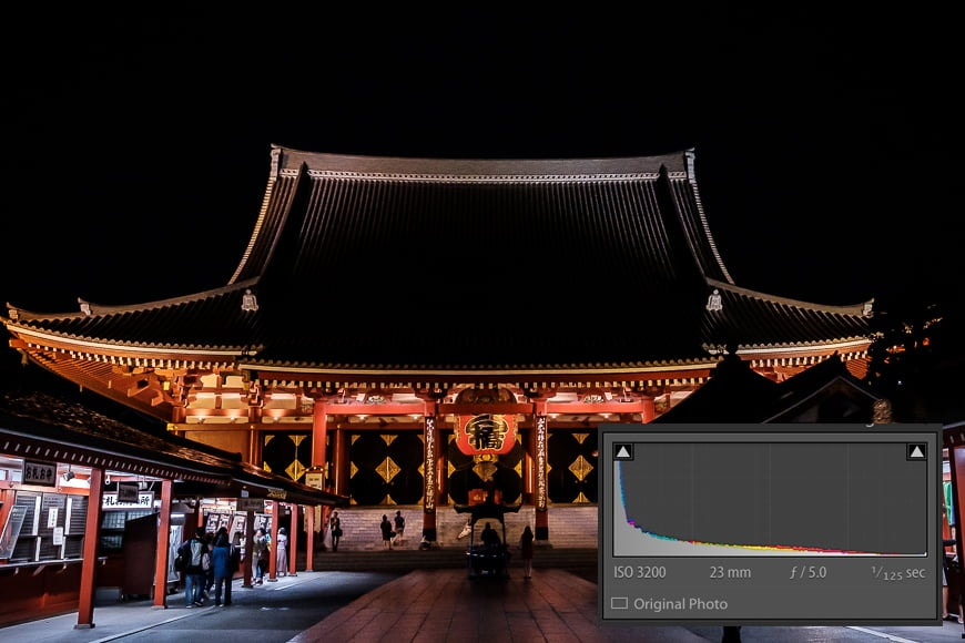 Night photography is an example where photographers shouldn't rely on the graph.
