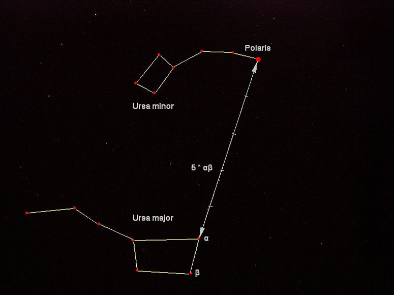 In night sky photography, Polaris is one of the reference points.
